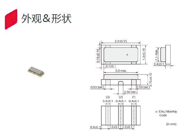 CSTCE8M00G15L99-R0 3.2-1.3
