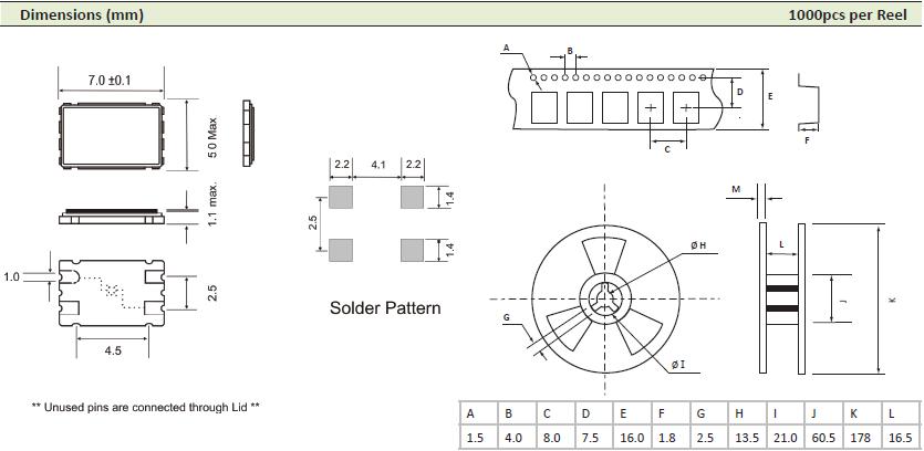 AEL晶振,贴片晶振,7x5mm晶振,石英晶体谐振器