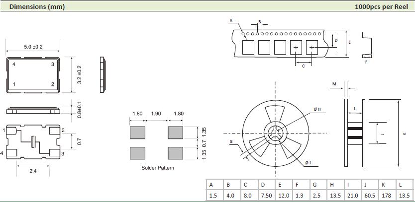 AEL晶振,贴片晶振,5x3.2mm晶振,无源晶振