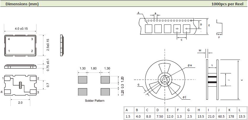 AEL晶振,贴片晶振,4x2.5mm晶振,兆赫兹AT切晶体