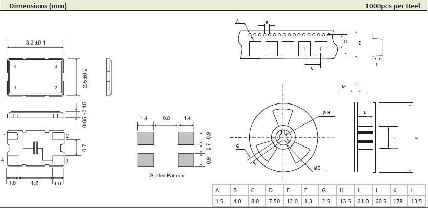 AEL晶振,贴片晶振,3.2x2.5mm晶振,智能晶振