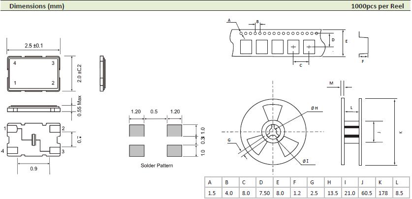 AEL晶振,贴片晶振,2.5x2.0mm晶振,主流SMD晶体