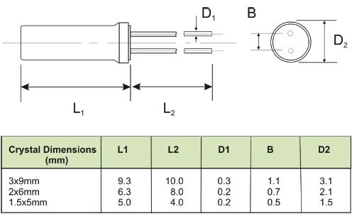 AEL晶振,石英晶振,3x8mm晶振,2x6mm晶振,1.5x5mm晶振,通孔安装石英晶体