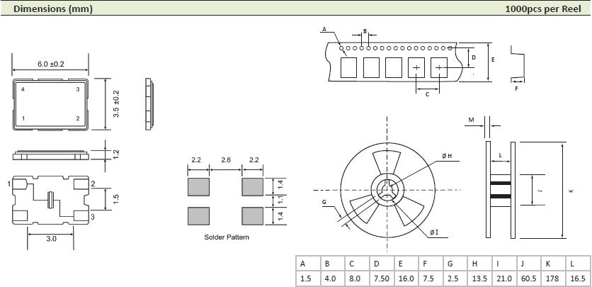 AEL晶振,贴片晶振,6x3.5mm晶振,石英谐振器