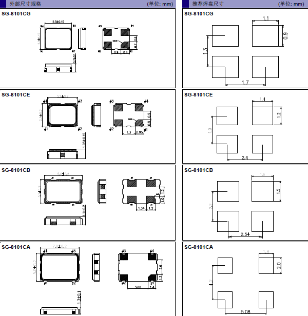 爱普生晶振,贴片晶振,SG-8101CA晶振,低抖动EPSON可编程晶振