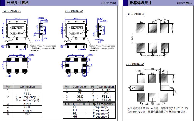 爱普生晶振,贴片晶振,SG-8504CA晶振,LV-PECL输出8脚振荡器