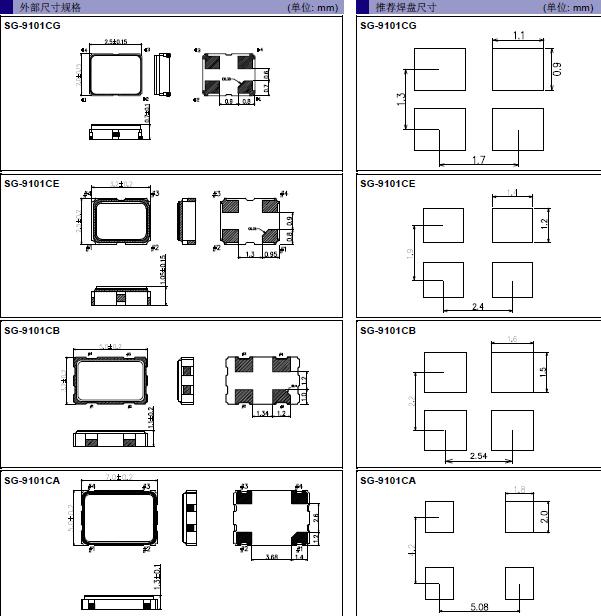 爱普生晶振,贴片晶振,SG-9101CA晶振,7050可编程CMOS振荡器