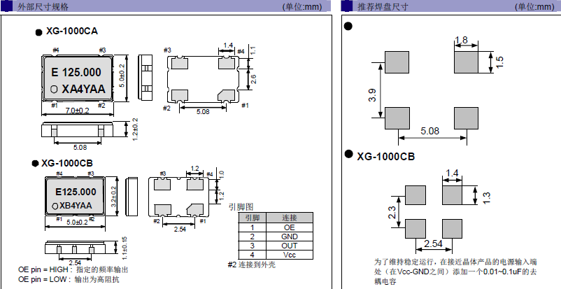 爱普生晶振,贴片晶振,XG-1000CB晶振,5032低抖动有源晶振